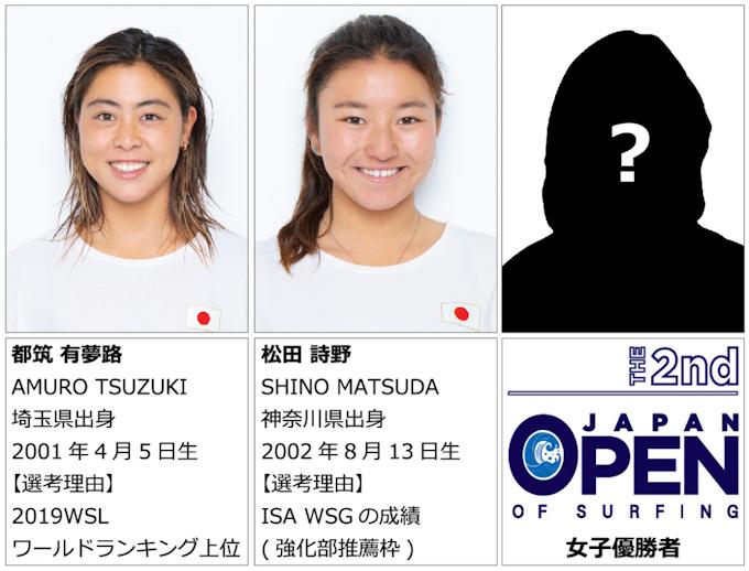 ジャパンオープンオブサーフィン